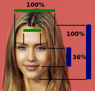 A most attractive features woman on What Do