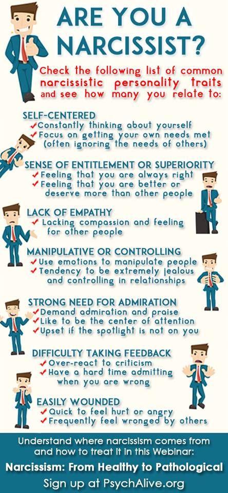 Traits narcissistic relationship Narcissistic Men
